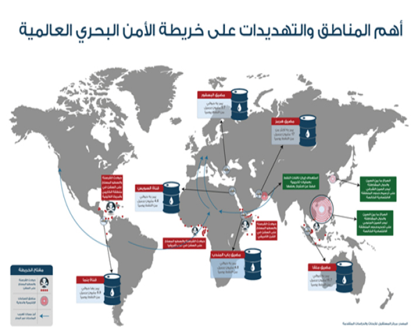 أهم المناطق والتهديدات على خريطة الأمن البحري العالمية